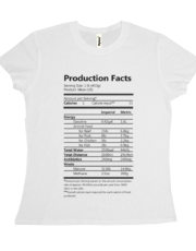 Production Facts: Meat