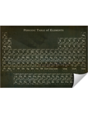 Distressed Periodic Table